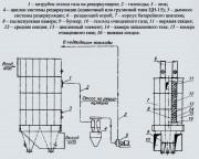 Циклоны ЦБР-150У